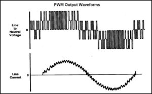Part1-VFD-Pic004-Waveform