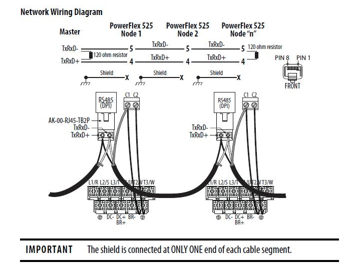 Modbus Networking Diagram
