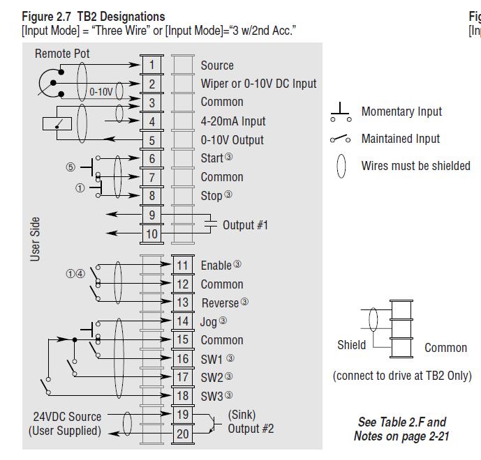 Powerflex 525 Wiring Diagram from www.horizonsolutions.com