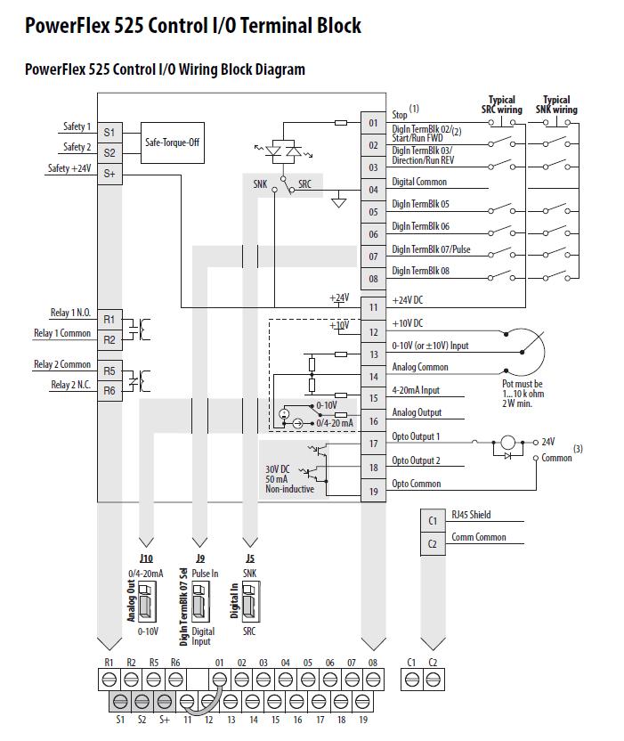 powerflex 753 wiring diagram converting a 1305 drive to powerflex 525 horizon solutions  1305 drive to powerflex 525