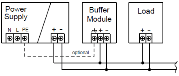 Power Supply, Buffer Module, Load