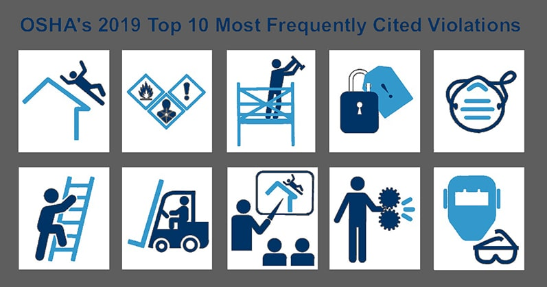 OSHA 2019 Top 10 Most Frequently Cited Violations